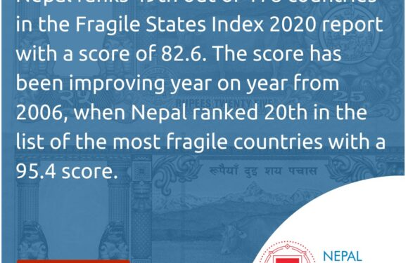 Fragile States Index 2020: Where does Nepal stand?